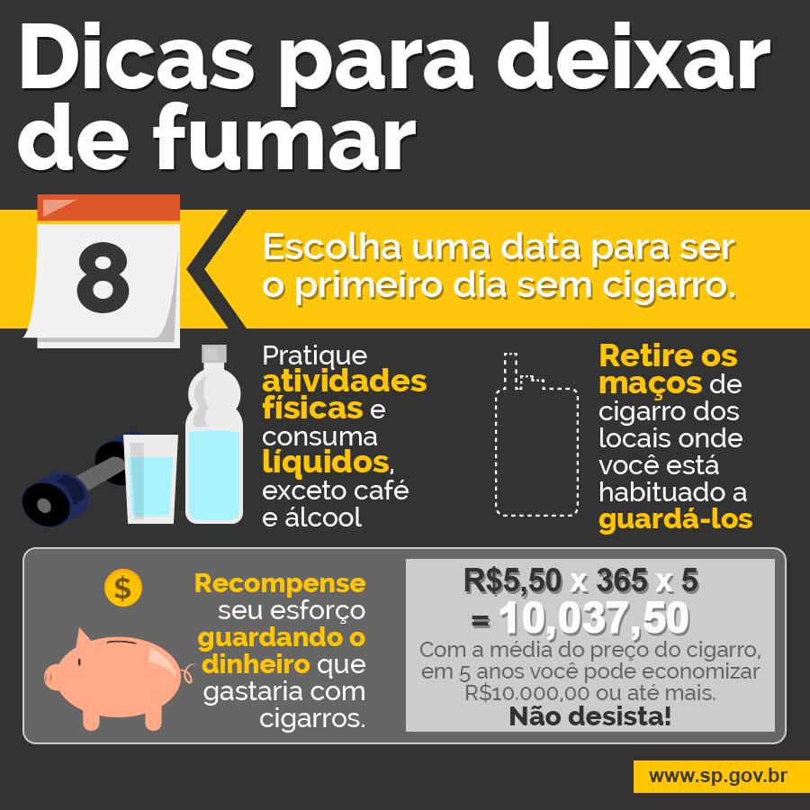 Dependência de doenças em fumagem