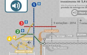Infográfico interativo: conheça as linhas do monotrilho