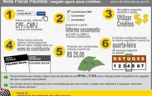 Resgate agora o seu crédito da Nota Fiscal Paulista