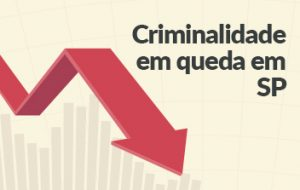 Estado de SP registra queda nos índices criminais no 1º semestre