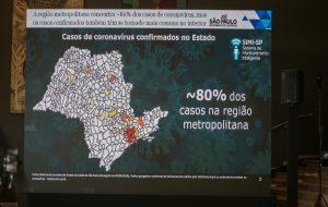Governo de SP apresenta Sistema de Monitoramento Inteligente contra coronavírus