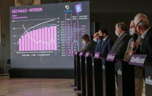 Relatório do Governo de SP mostra impacto das ações contra o coronavírus