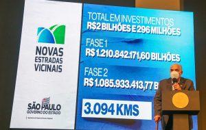 SP anuncia mais R$ 1,08 bilhão em investimentos no programa Novas Estradas Vicinais